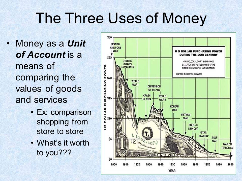 The Three Uses of Money Money as a Unit of Account is a means of comparing the values of goods and services.