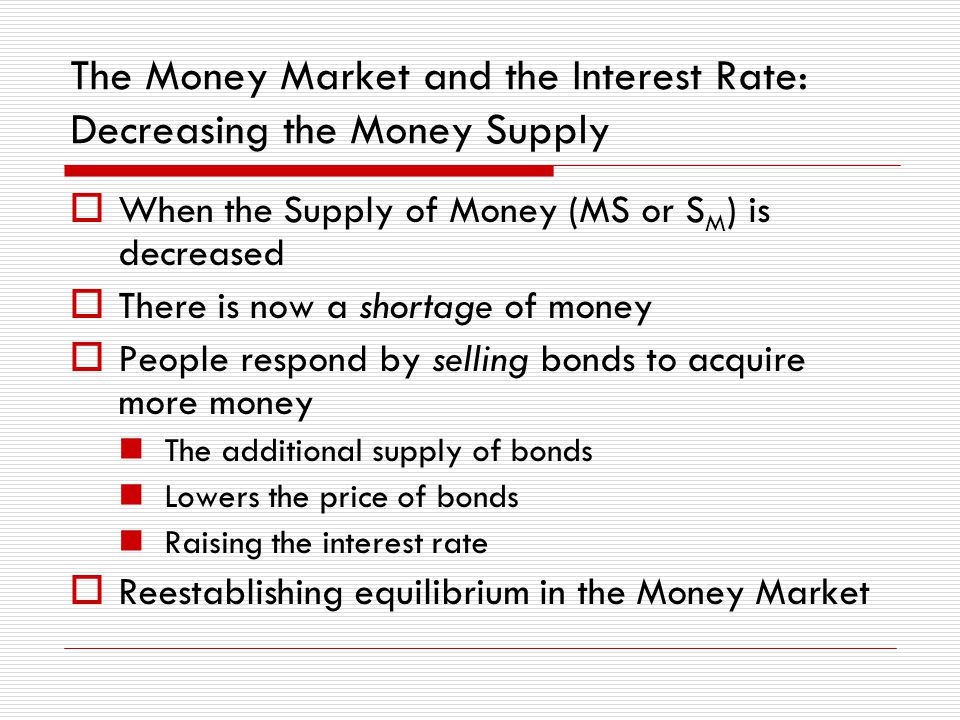 The Money Market and the Interest Rate: Decreasing the Money Supply