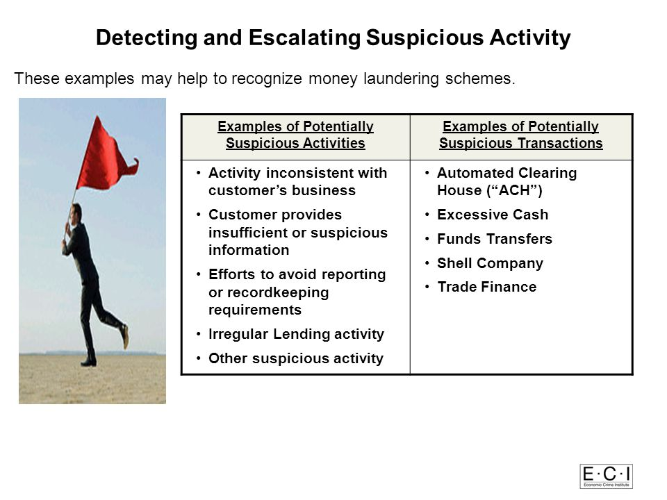 Detecting and Escalating Suspicious Activity