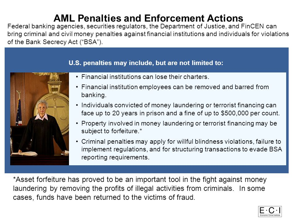 Red F AML Penalties and Enforcement Actions