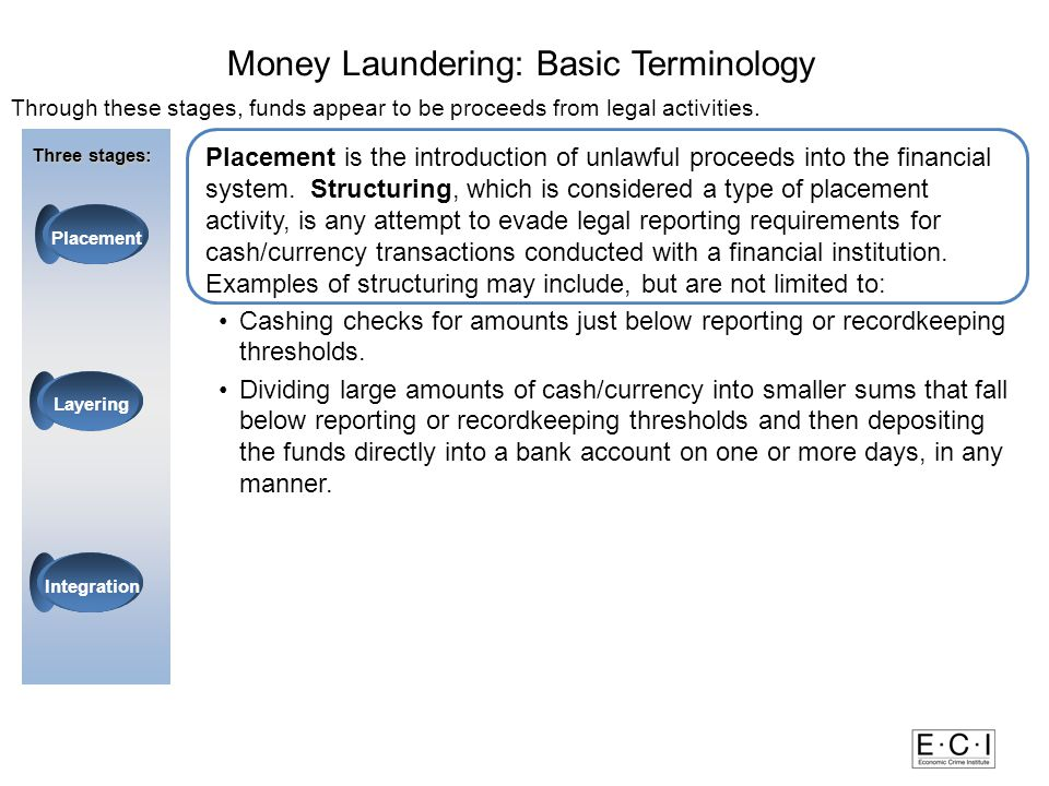 Three Money Laundering: Basic Terminology Stages of