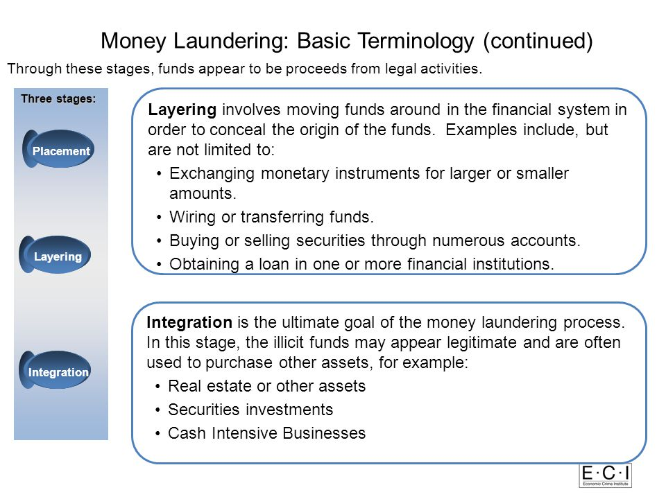Three Stages of Money Laundering