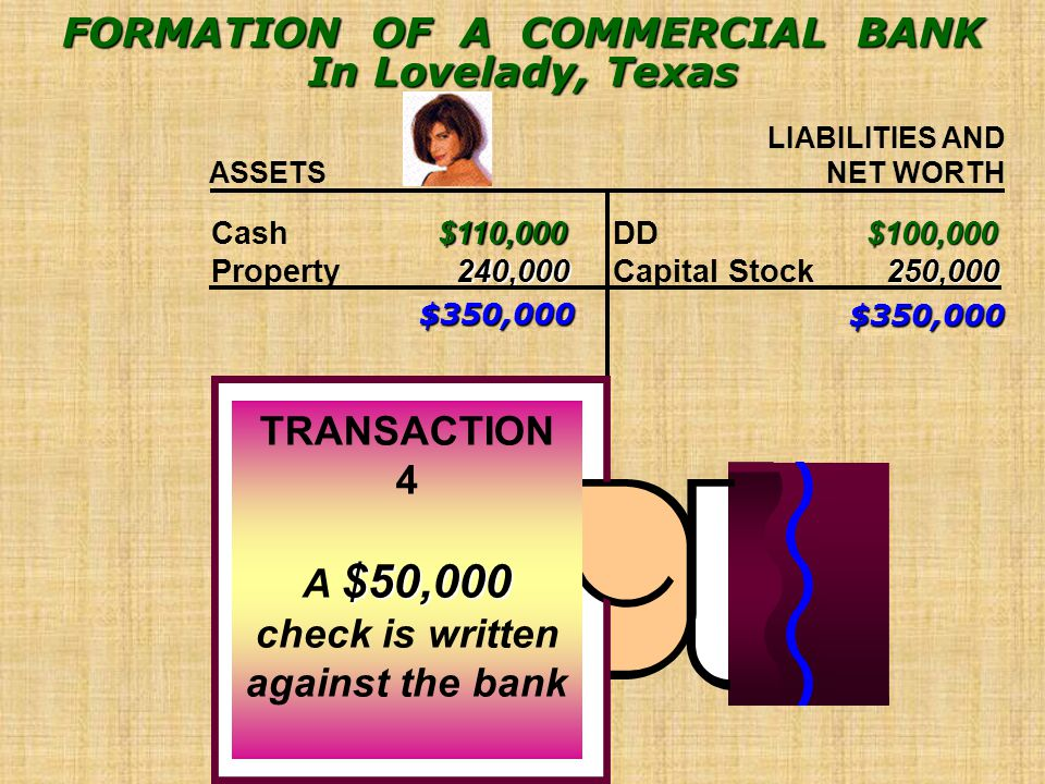 FORMATION OF A COMMERCIAL BANK