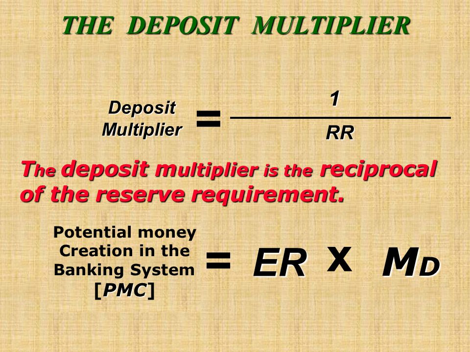 THE DEPOSIT MULTIPLIER