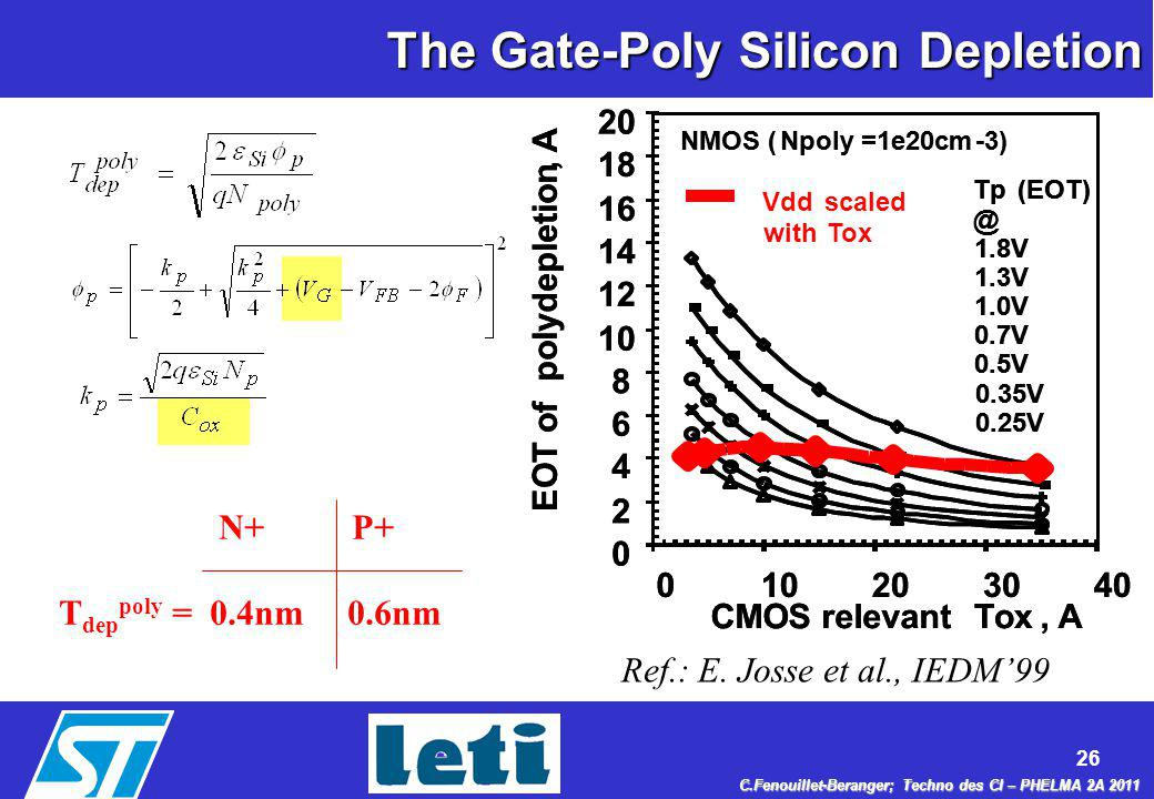 The Gate-Poly Silicon Depletion
