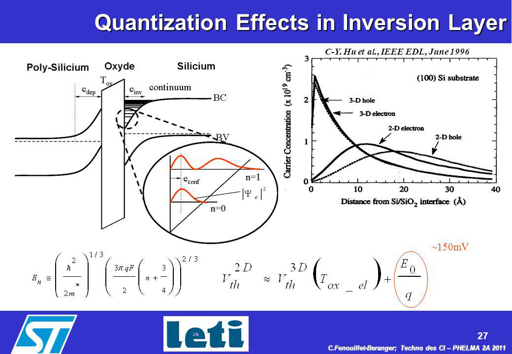 Quantization Effects in Inversion Layer
