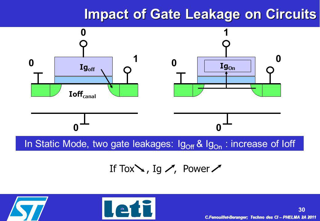 Impact of Gate Leakage on Circuits