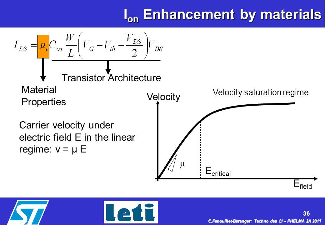 Ion Enhancement by materials