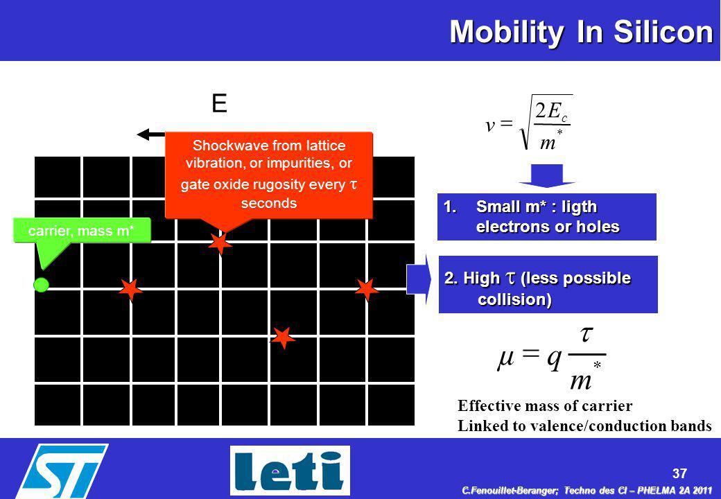Mobility In Silicon m q µ t = E 2 m E v = *