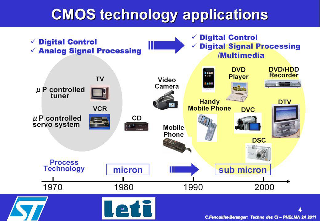 CMOS technology applications