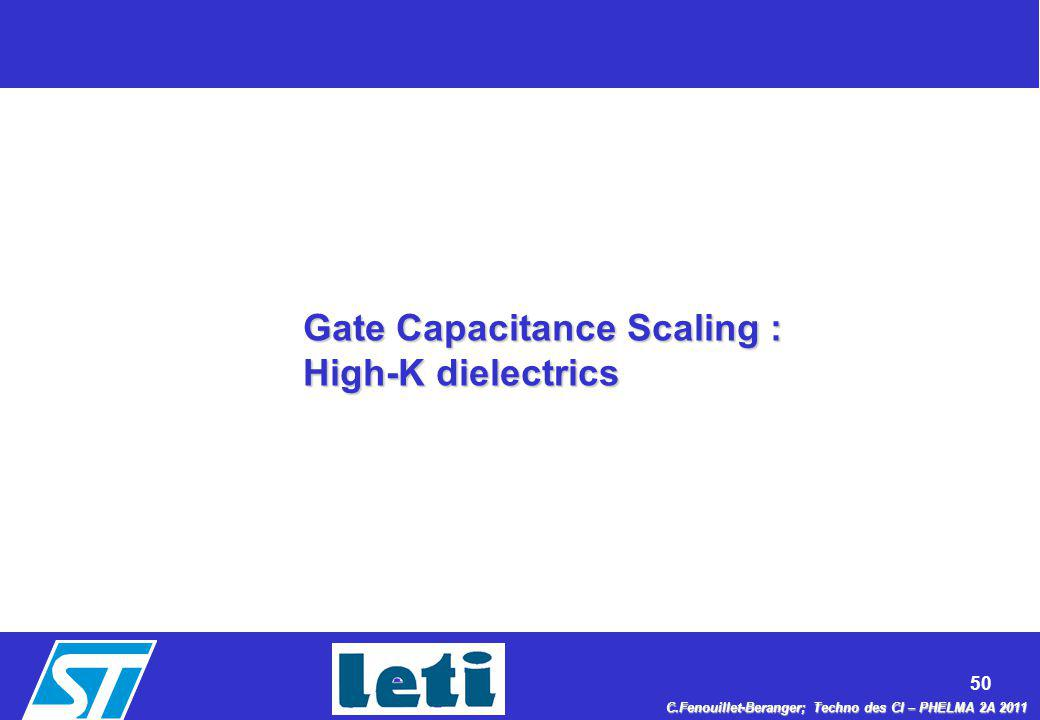 Gate Capacitance Scaling : High-K dielectrics