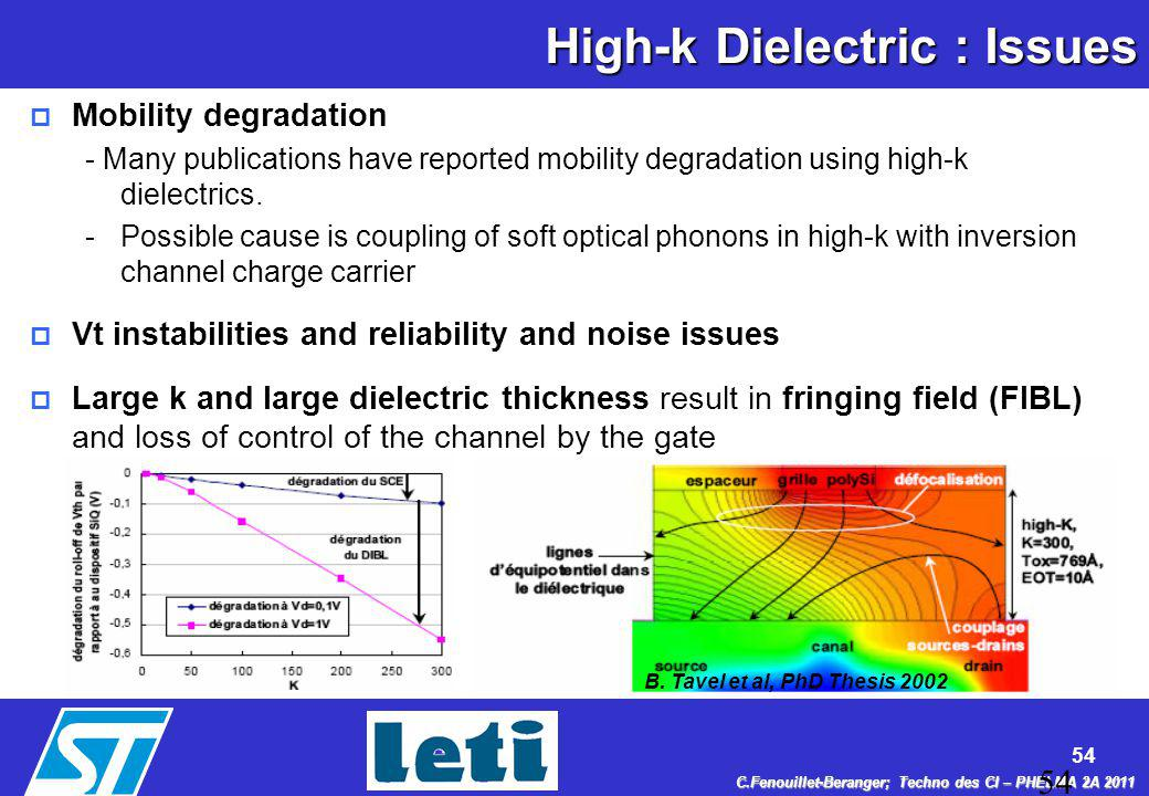 High-k Dielectric : Issues