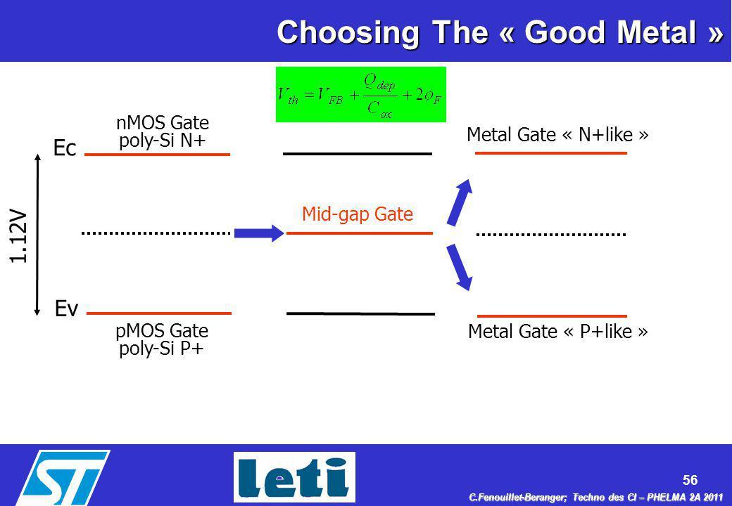 Choosing The « Good Metal »