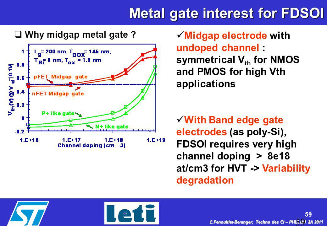 Metal gate interest for FDSOI