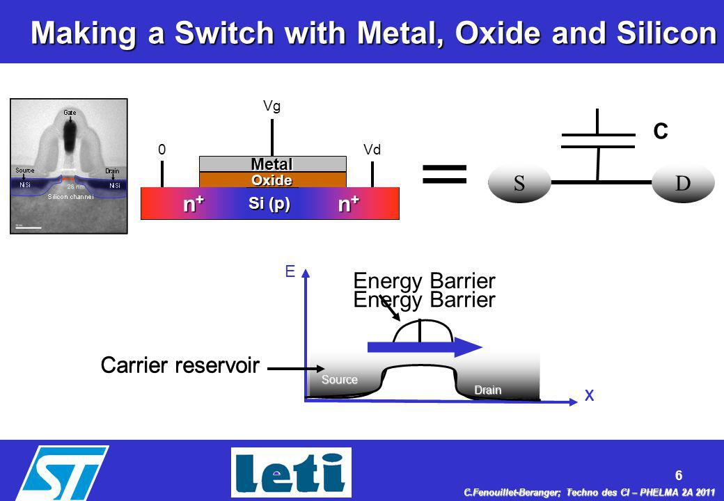 Making a Switch with Metal, Oxide and Silicon