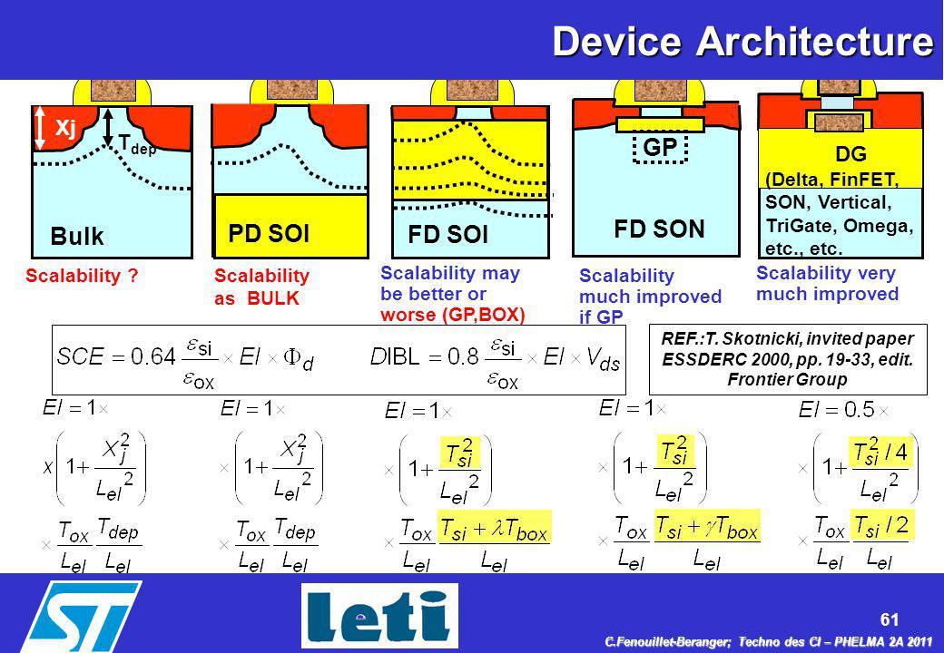 Device Architecture GP FD SON PD SOI Bulk FD SOI Xj Tdep DG