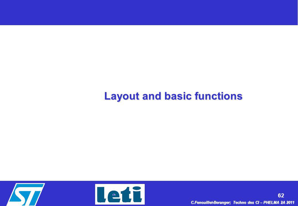 Layout and basic functions
