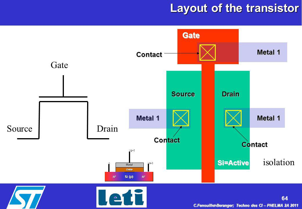 Layout of the transistor