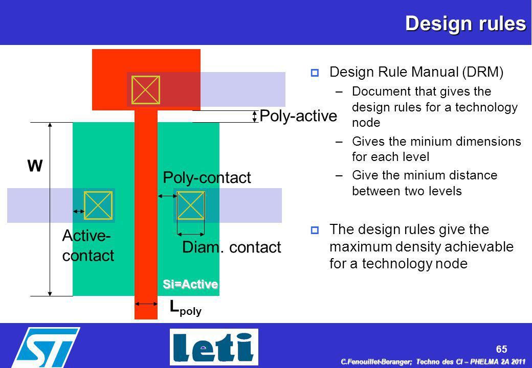 Design rules Poly-active W Poly-contact Active-contact Diam. contact