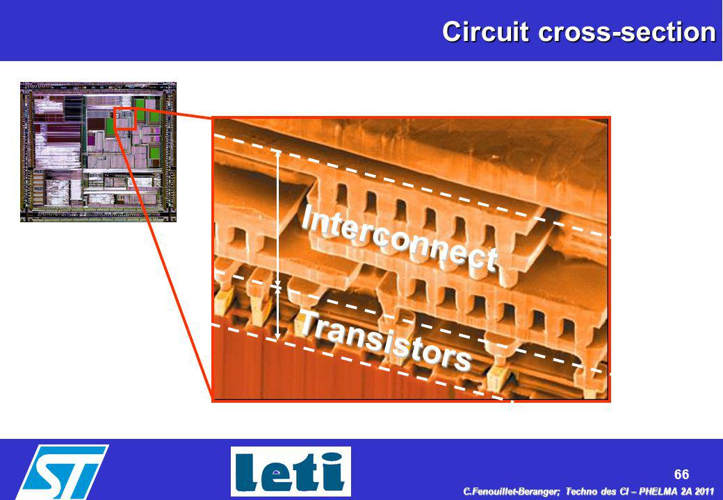 Circuit cross-section