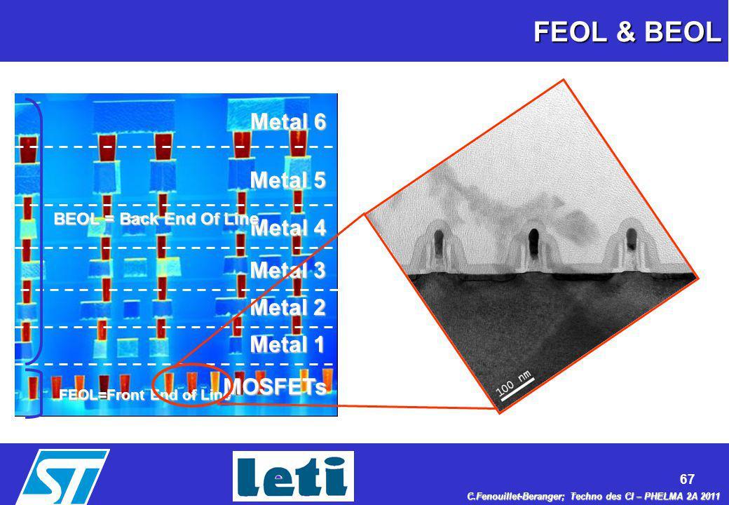 FEOL & BEOL Metal 6 Metal 5 Metal 4 Metal 3 Metal 2 Metal 1 MOSFETs