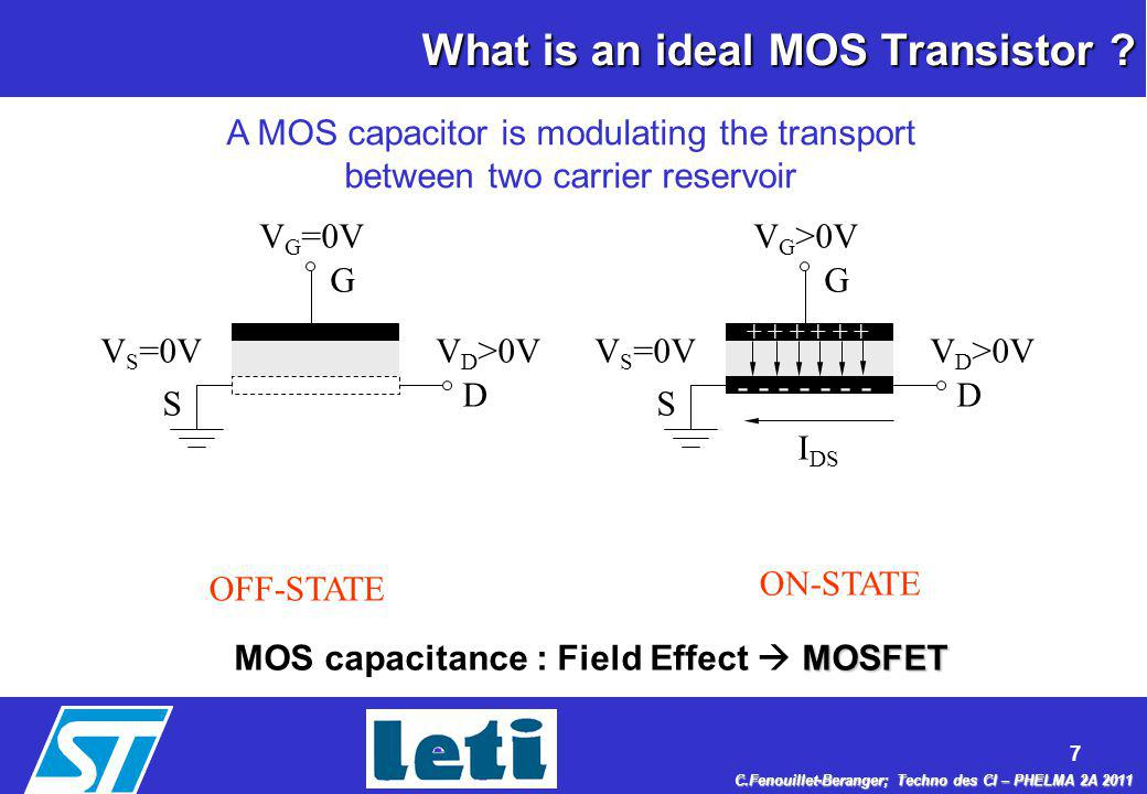What is an ideal MOS Transistor