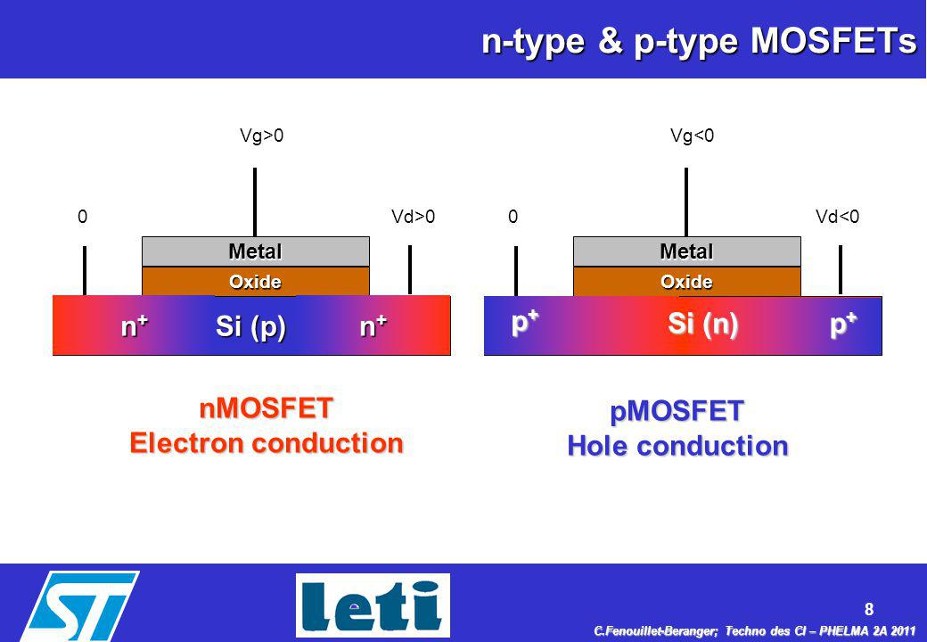 n-type & p-type MOSFETs