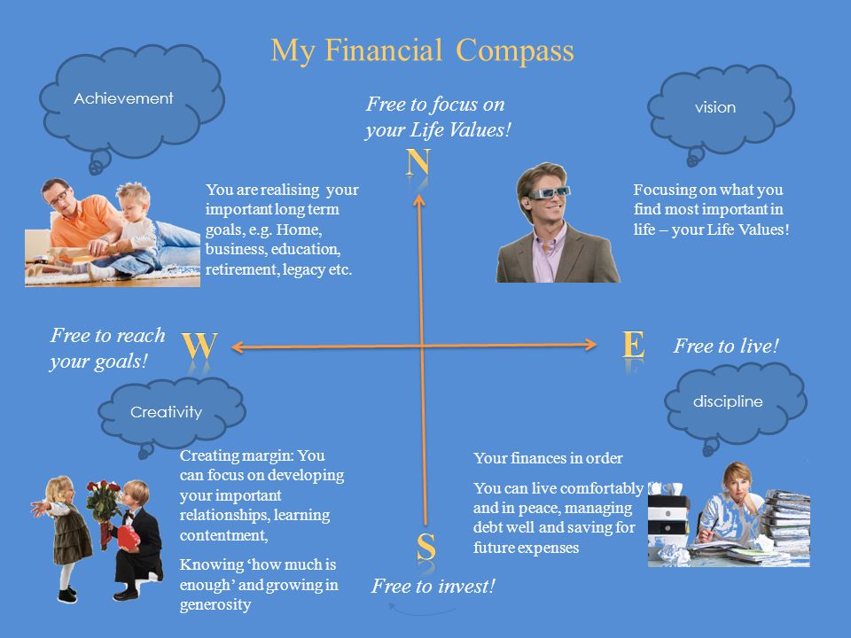 N W E S My Financial Compass Free to focus on your Life Values!