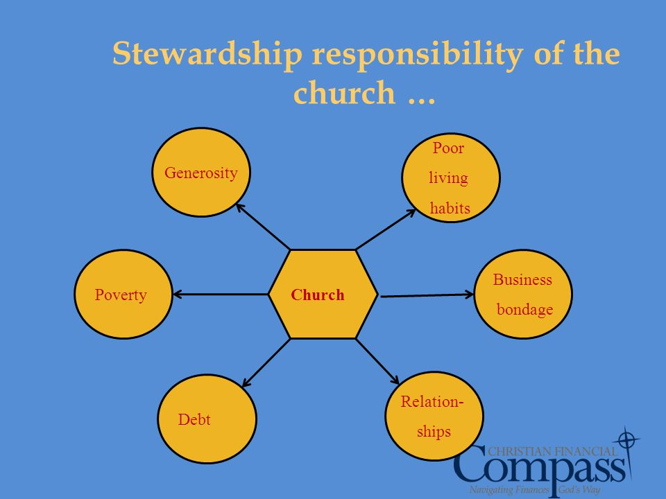 Stewardship responsibility of the church …