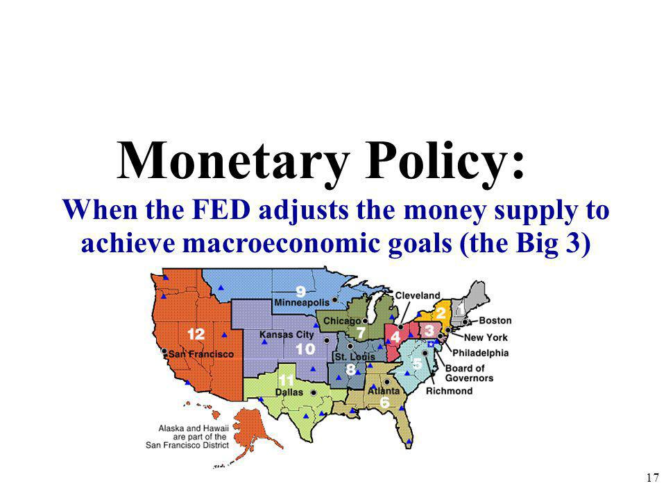 Monetary Policy: When the FED adjusts the money supply to achieve macroeconomic goals (the Big 3) 17.