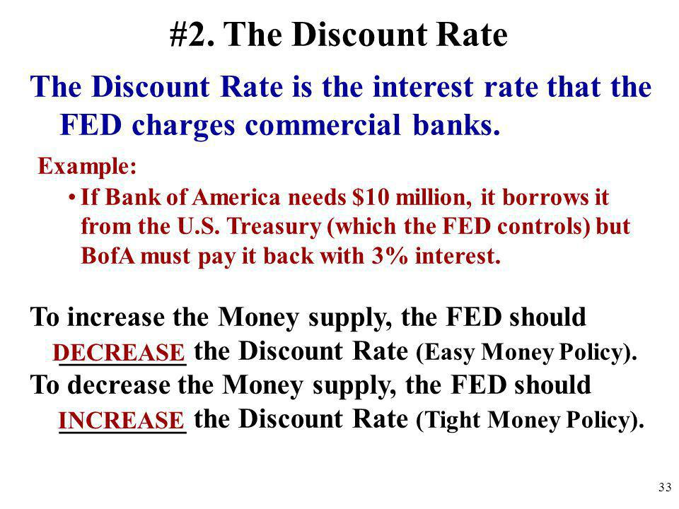 #2. The Discount Rate The Discount Rate is the interest rate that the FED charges commercial banks.