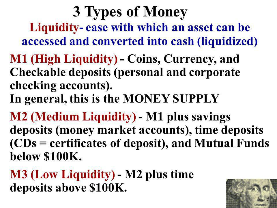 3 Types of Money Liquidity- ease with which an asset can be accessed and converted into cash (liquidized)