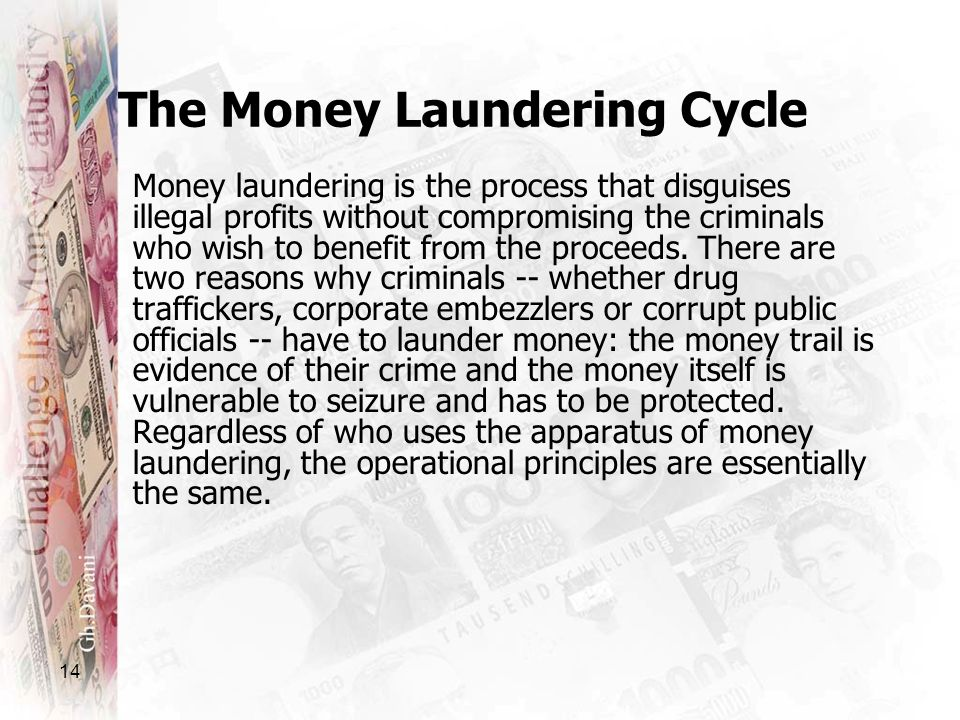 The Money Laundering Cycle