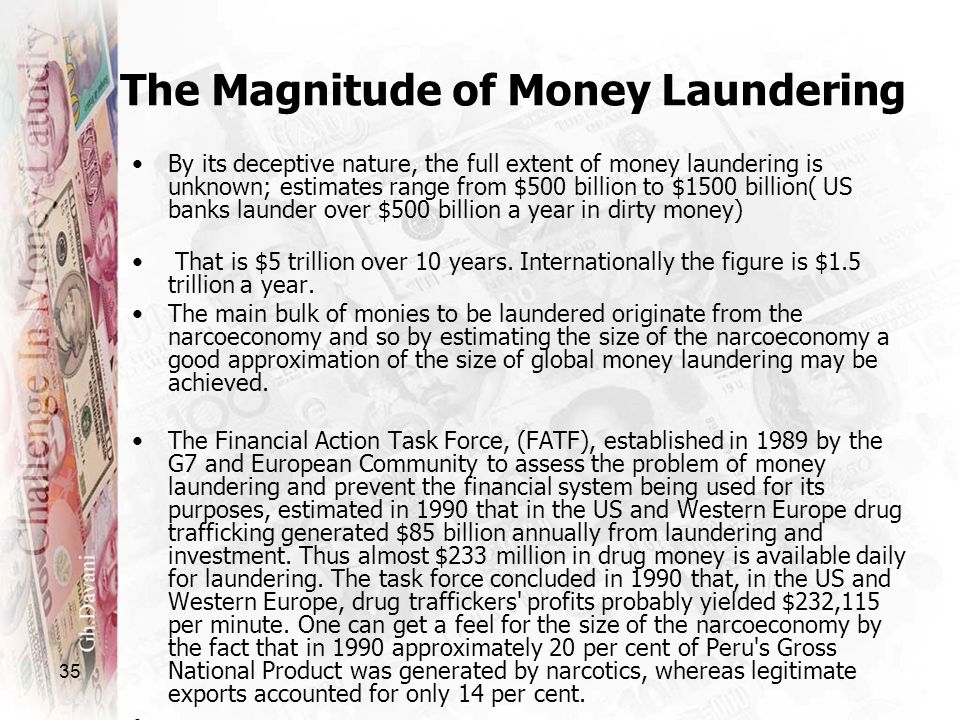 The Magnitude of Money Laundering