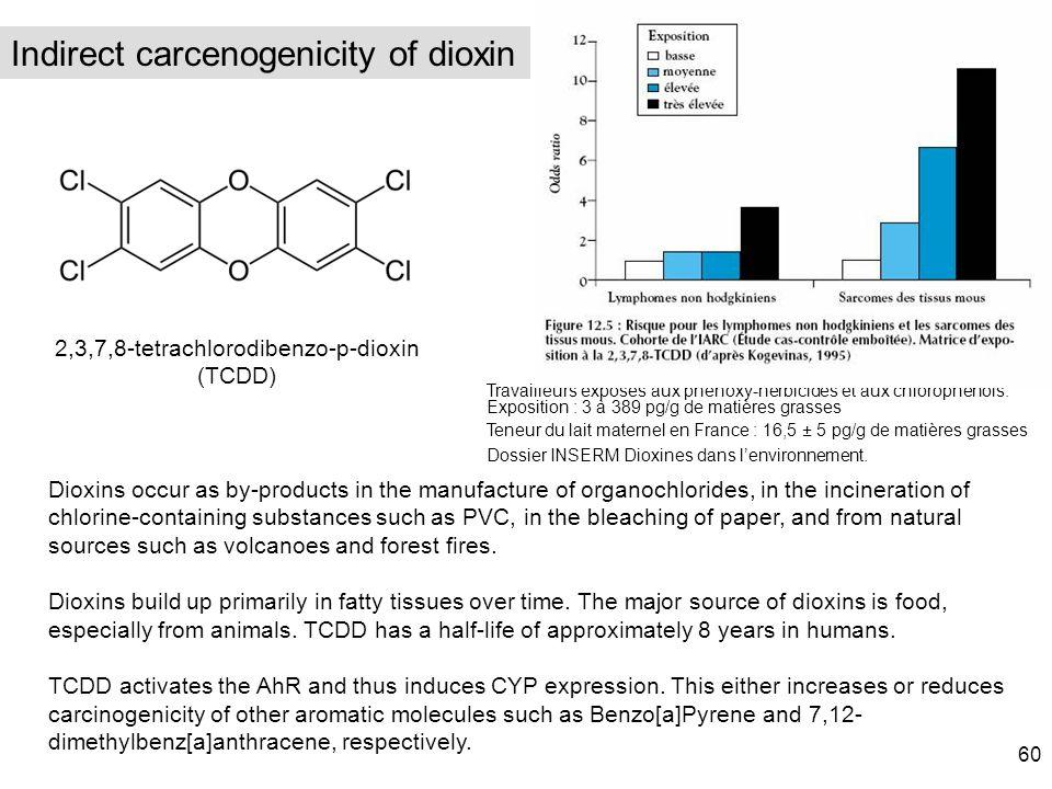 2,3,7,8-tetrachlorodibenzo-p-dioxin (TCDD)