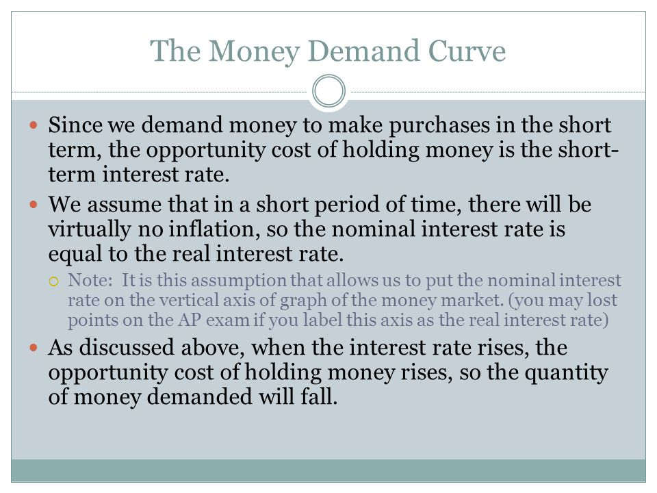 The Money Demand Curve