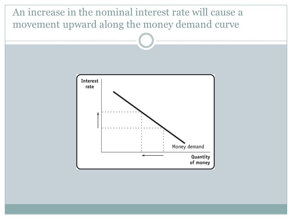 An increase in the nominal interest rate will cause a movement upward along the money demand curve