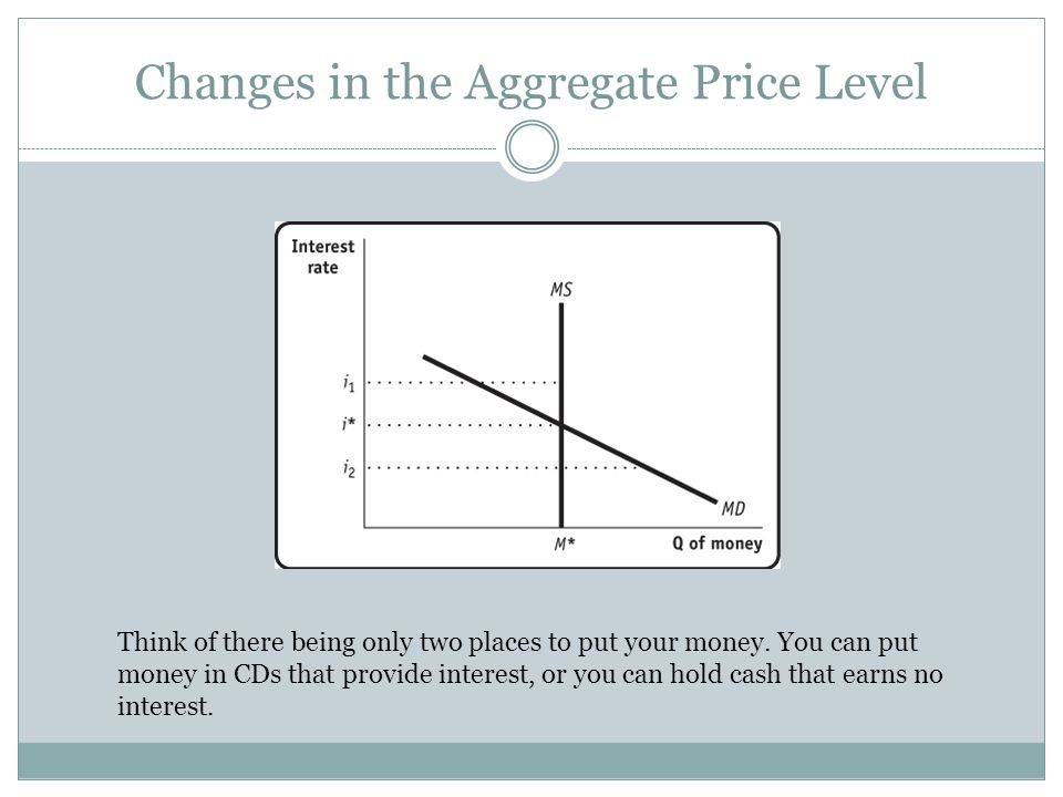 Changes in the Aggregate Price Level