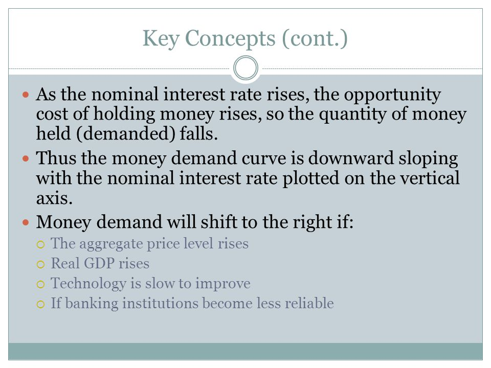 Key Concepts (cont.) As the nominal interest rate rises, the opportunity cost of holding money rises, so the quantity of money held (demanded) falls.