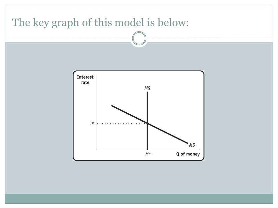 The key graph of this model is below: