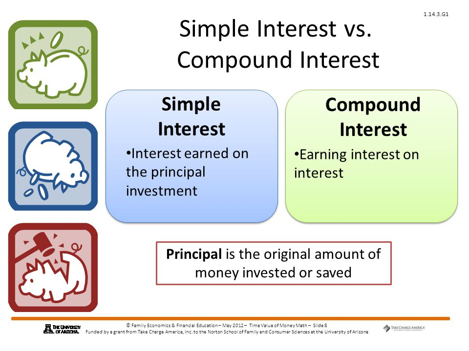 Simple Interest vs. Compound Interest
