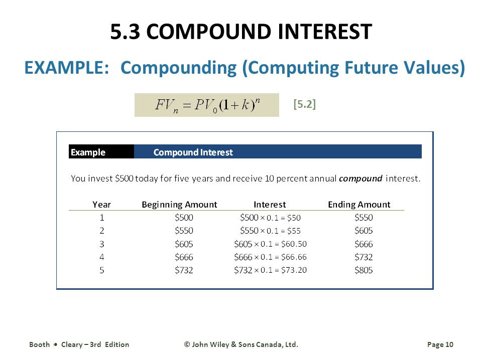 EXAMPLE: Compounding (Computing Future Values)