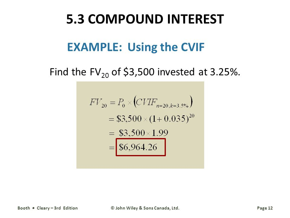 EXAMPLE: Using the CVIF