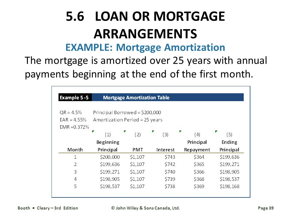 EXAMPLE: Mortgage Amortization