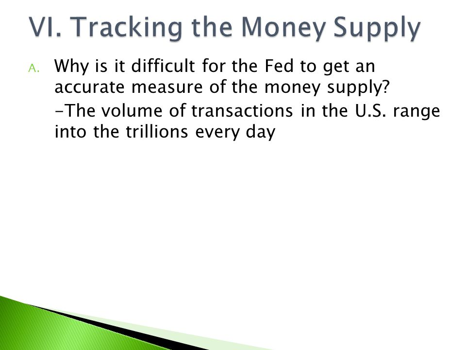 VI. Tracking the Money Supply