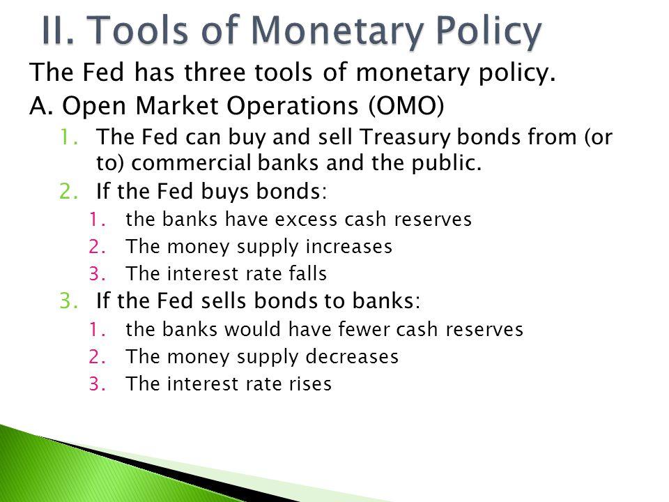 II. Tools of Monetary Policy