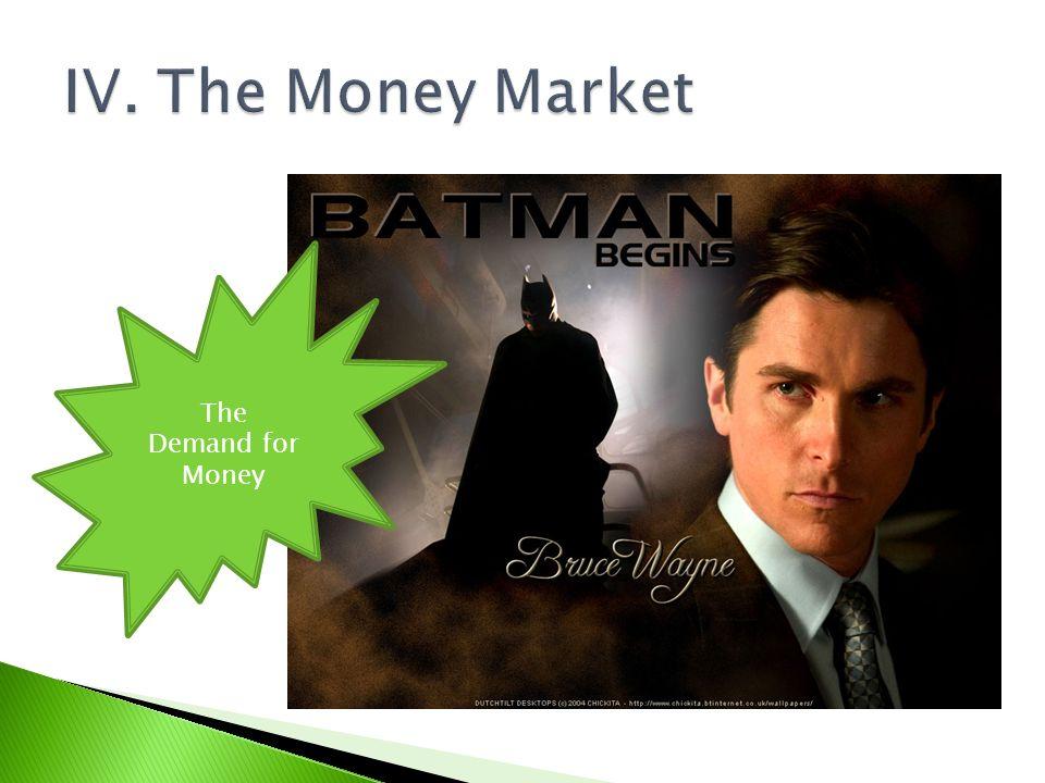 IV. The Money Market The Demand for Money
