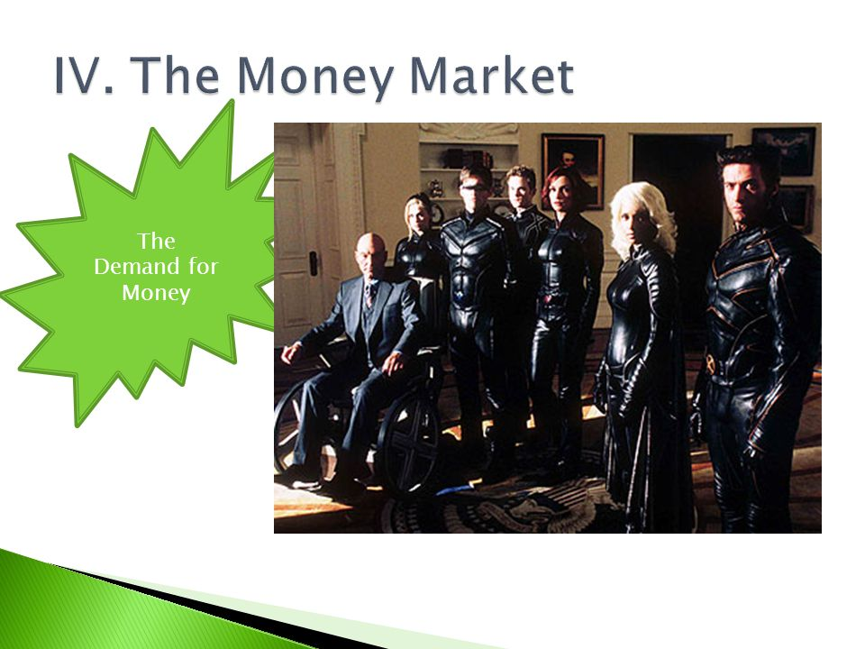 IV. The Money Market The Demand for Money