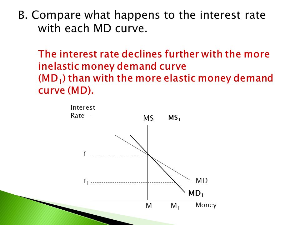 B. Compare what happens to the interest rate with each MD curve.