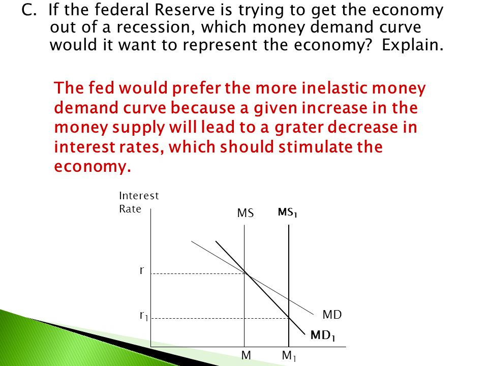 C. If the federal Reserve is trying to get the economy out of a recession, which money demand curve would it want to represent the economy Explain.